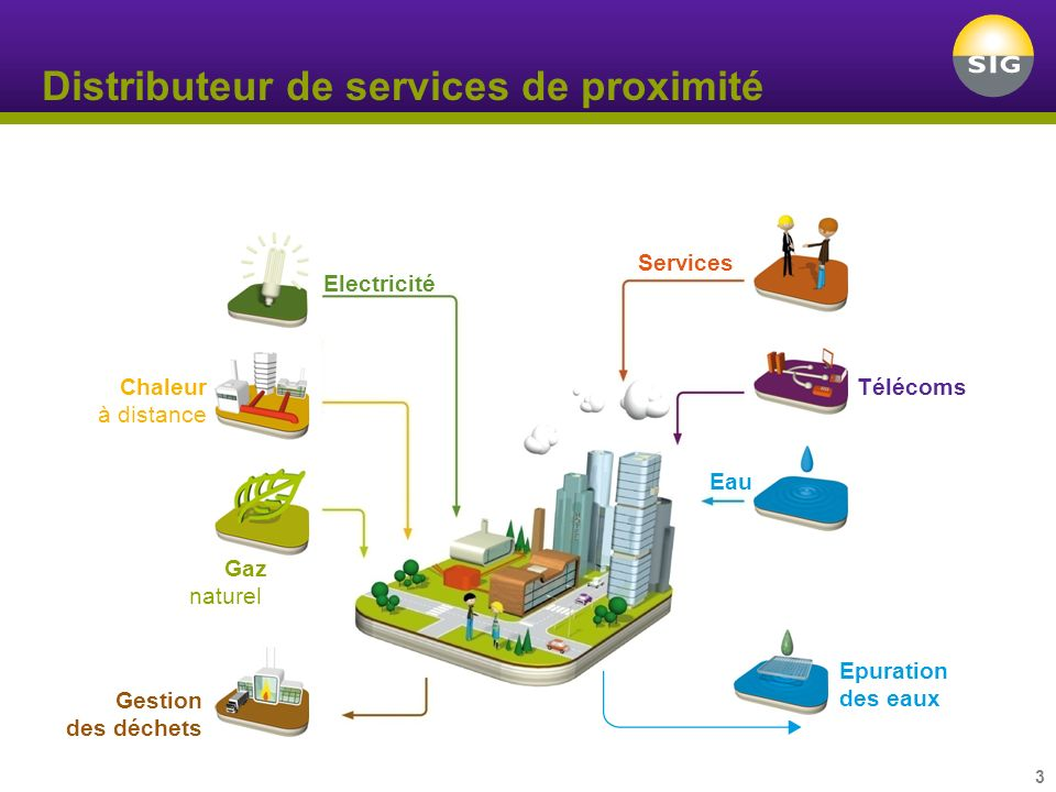 Distributeur de services de proximité