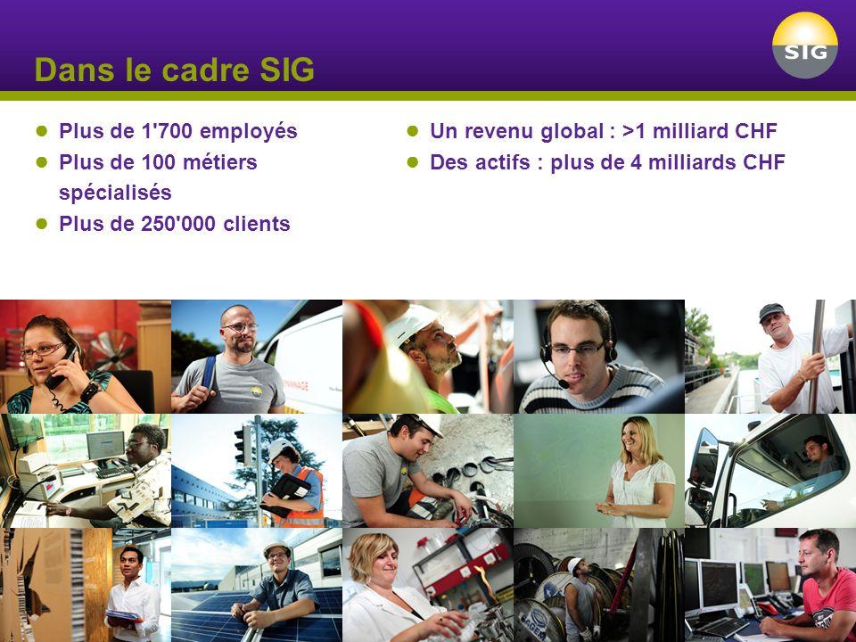 Dans le cadre SIG Plus de 1 700 employés Plus de 100 métiers