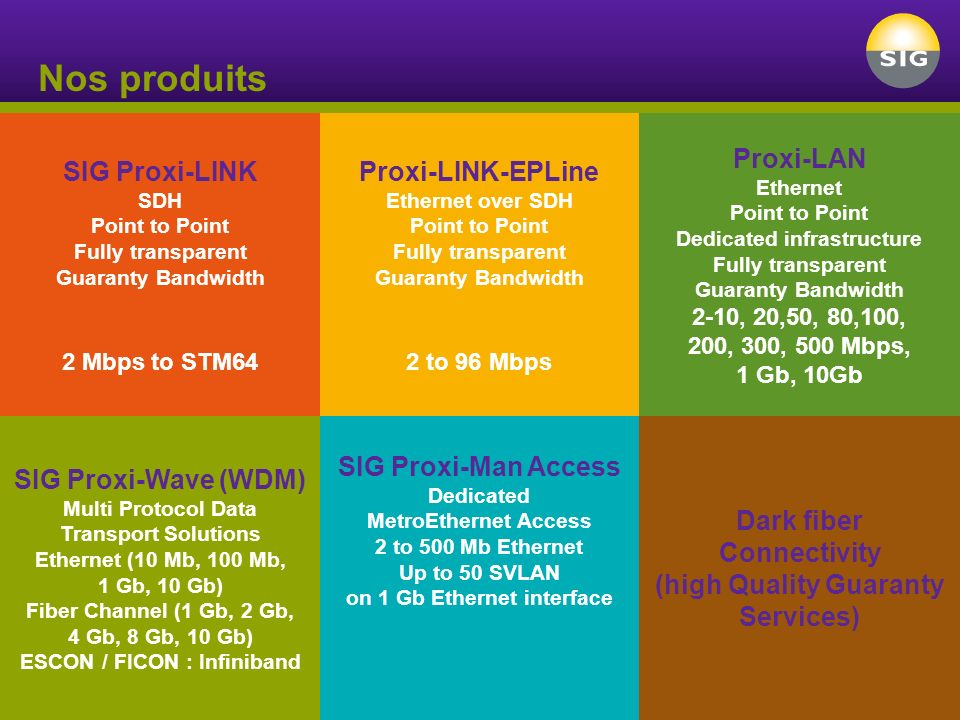 Nos produits SIG Proxi-LINK Proxi-LINK-EPLine Proxi-LAN