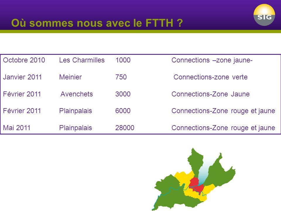 Où sommes nous avec le FTTH