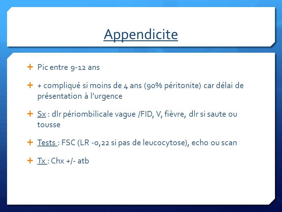 Appendicite Pic entre 9-12 ans