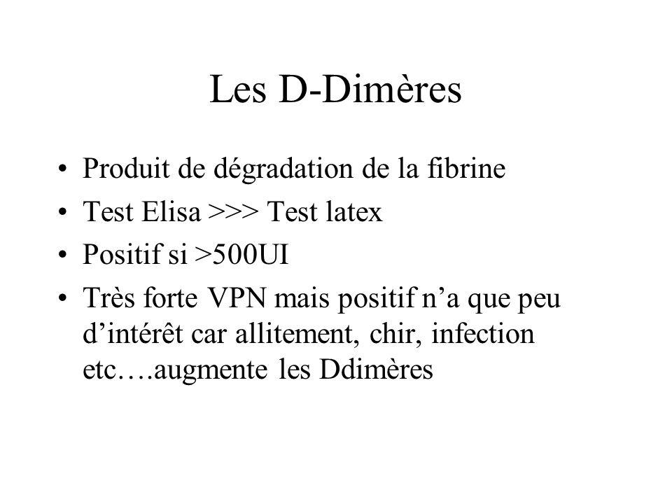 Les D-Dimères Produit de dégradation de la fibrine