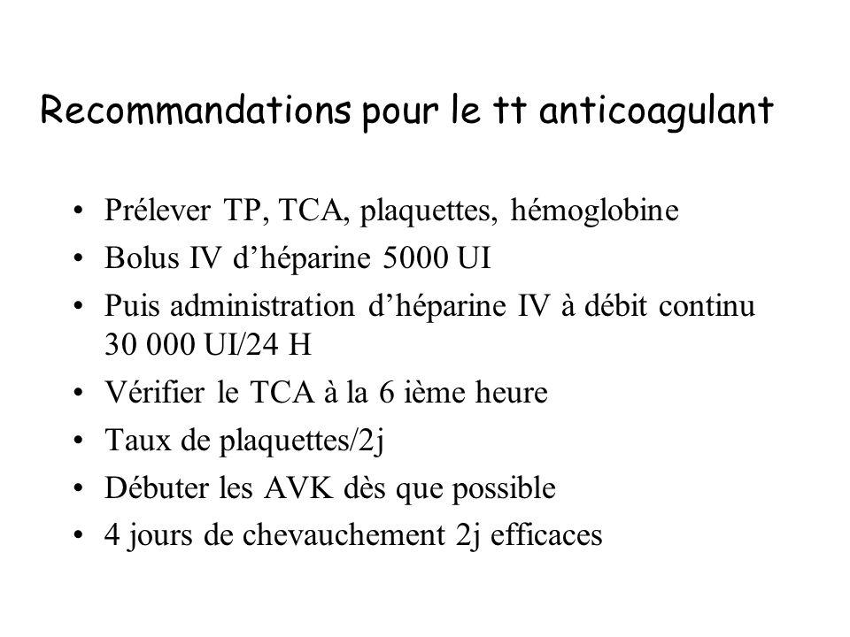 Recommandations pour le tt anticoagulant