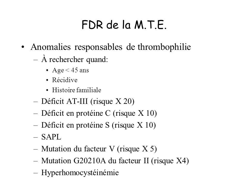 FDR de la M.T.E. Anomalies responsables de thrombophilie