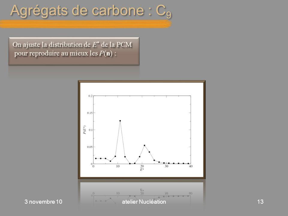 Agrégats de carbone : C9 On ajuste la distribution de E* de la PCM pour reproduire au mieux les P(n) :