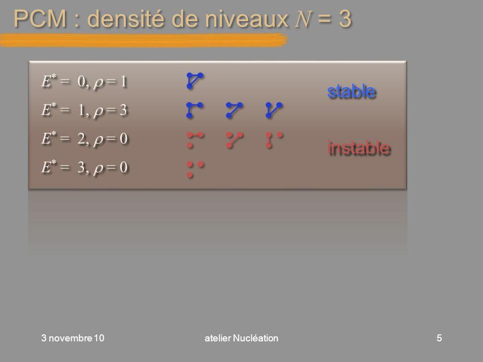 PCM : densité de niveaux N = 3