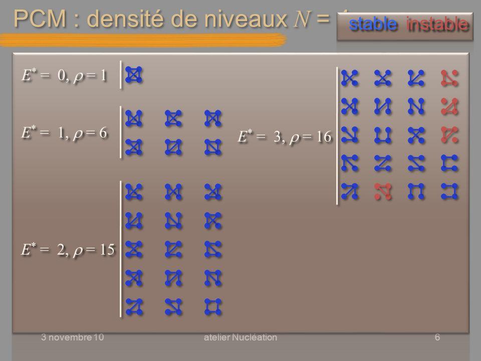 PCM : densité de niveaux N = 4