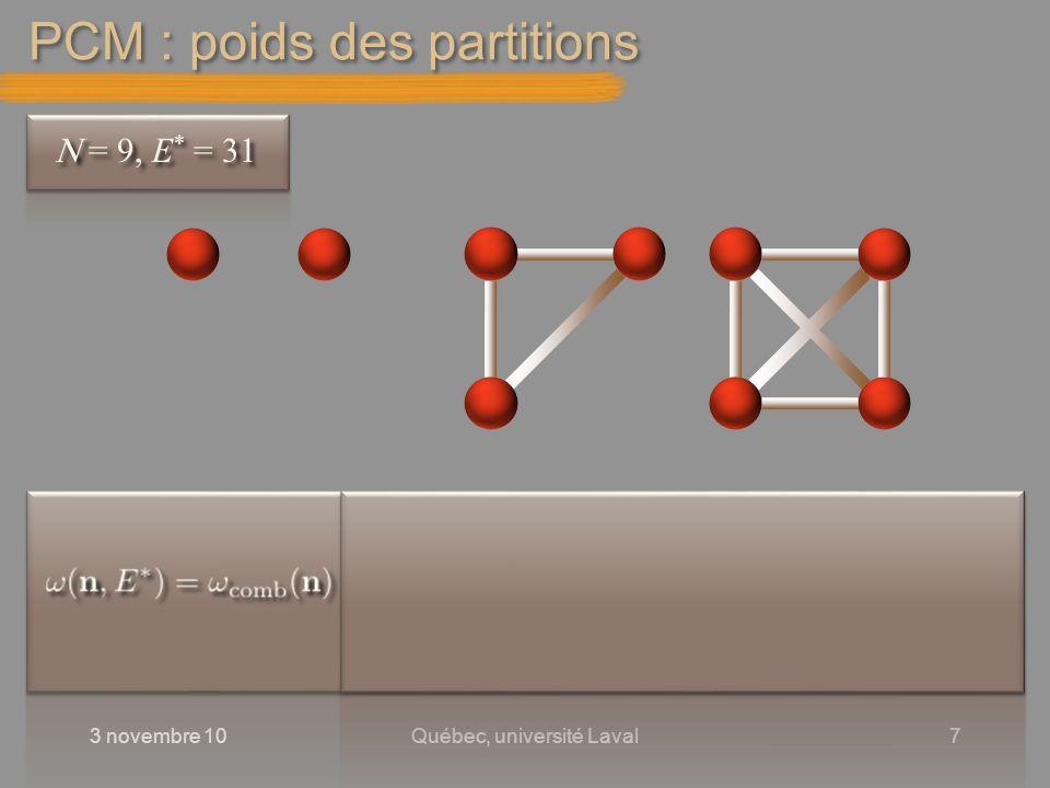 PCM : poids des partitions