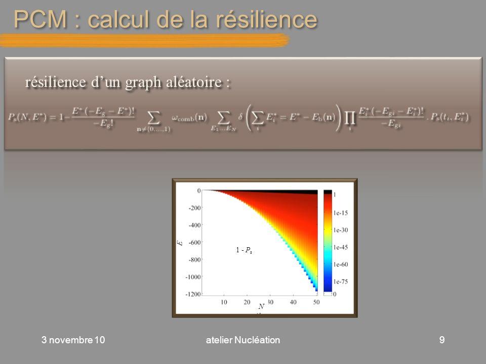 PCM : calcul de la résilience
