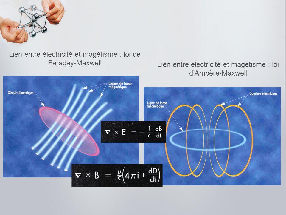 Lien entre électricité et magétisme : loi de Faraday-Maxwell
