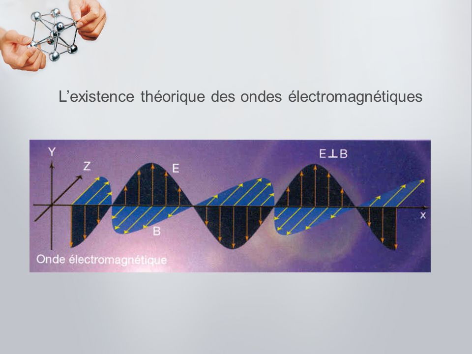 L'existence théorique des ondes électromagnétiques