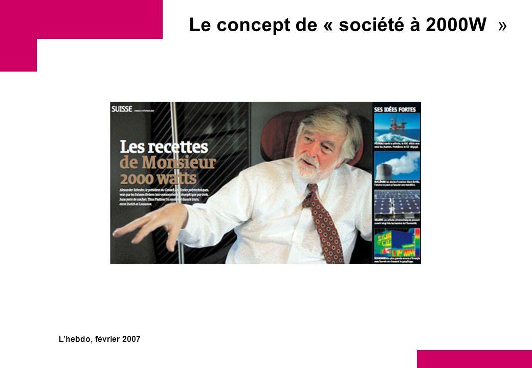 Le concept de « société à 2000W »