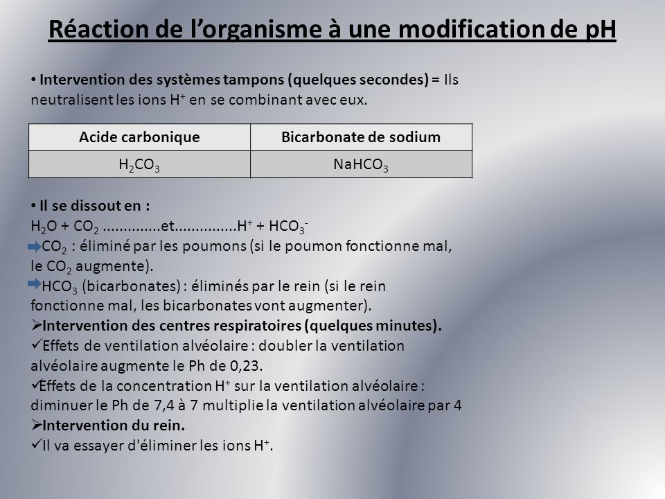 Réaction de l'organisme à une modification de pH
