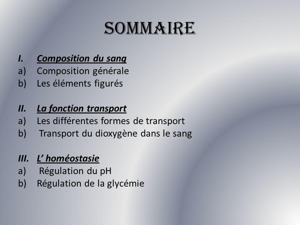 SOMMAIRE Composition du sang Composition générale Les éléments figurés