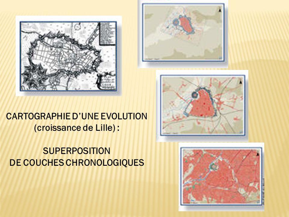 CARTOGRAPHIE D'UNE EVOLUTION (croissance de Lille) : SUPERPOSITION
