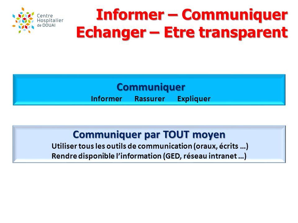Informer – Communiquer Echanger – Etre transparent