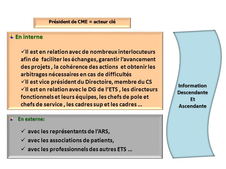 Président de CME = acteur clé