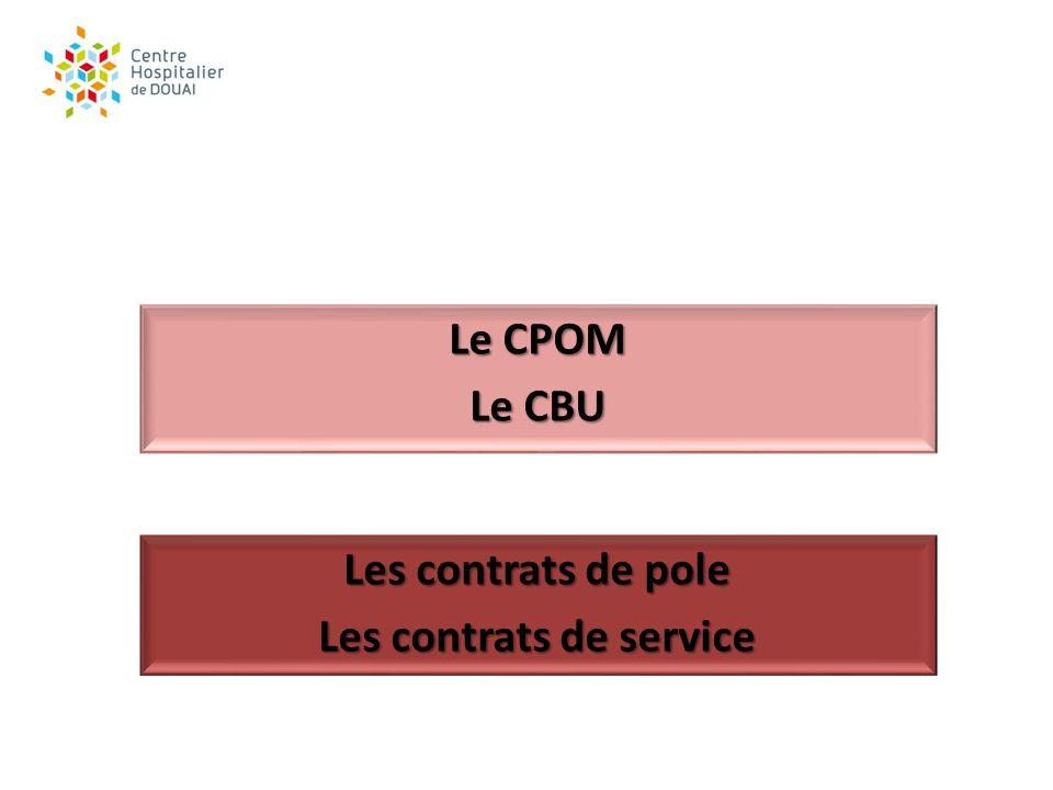 Les contrats de service
