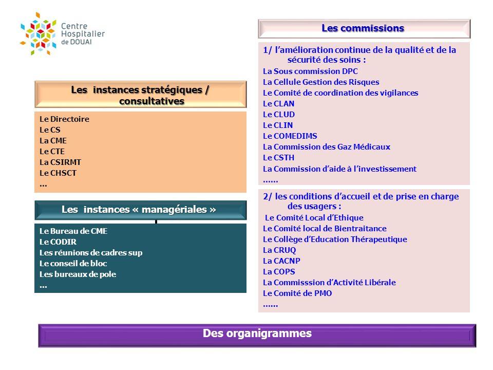 Des organigrammes Les commissions