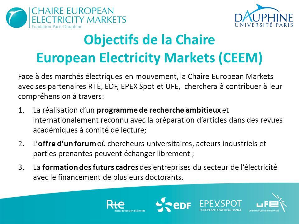 Objectifs de la Chaire European Electricity Markets (CEEM)