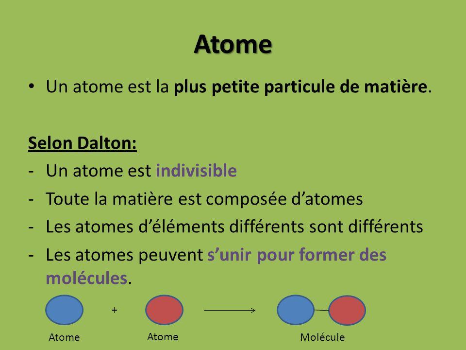Atome Un atome est la plus petite particule de matière. Selon Dalton: