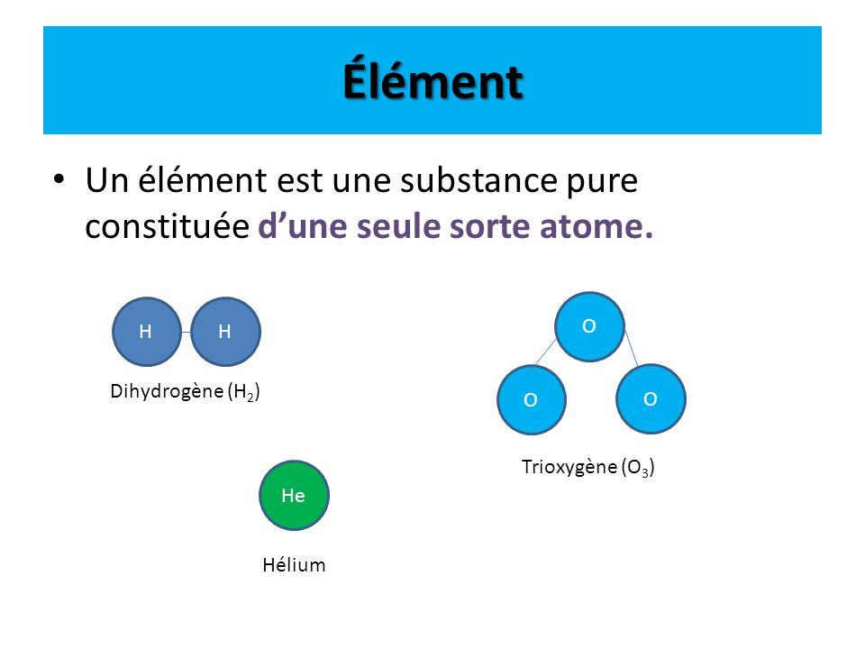 Élément Un élément est une substance pure constituée d'une seule sorte atome. H. H. O. O. O. Dihydrogène (H2)