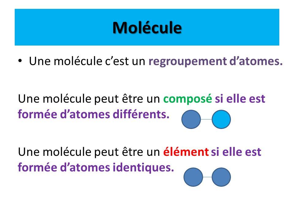 Molécule Une molécule c'est un regroupement d'atomes.