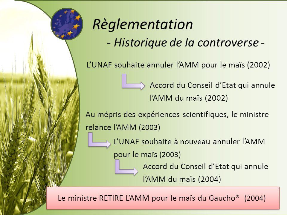 Règlementation - Historique de la controverse -