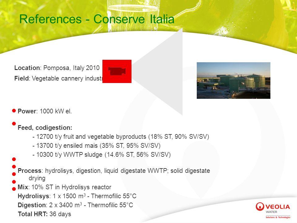 References - Conserve Italia