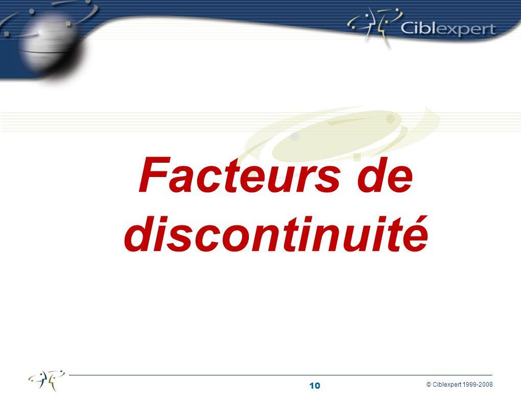Facteurs de discontinuité