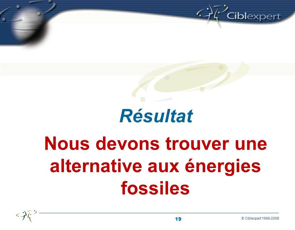 Nous devons trouver une alternative aux énergies fossiles