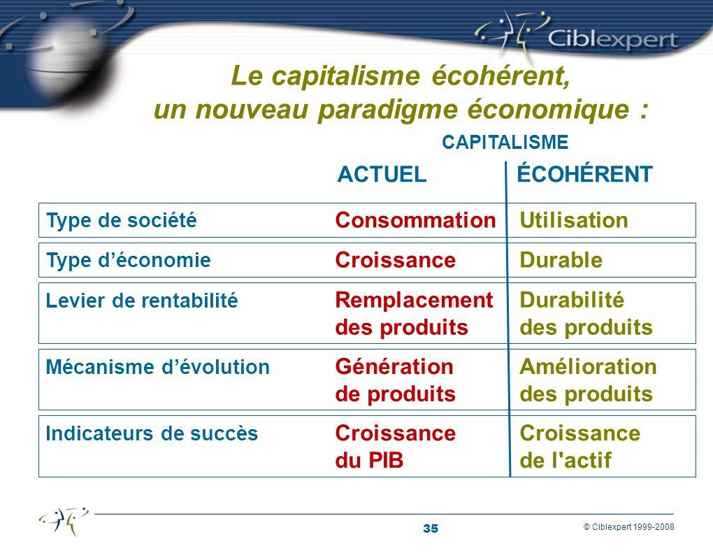 Le capitalisme écohérent, un nouveau paradigme économique :