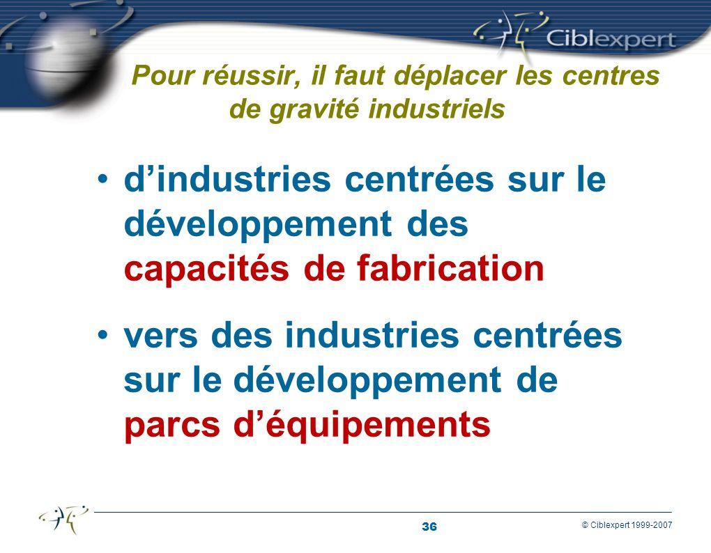 Pour réussir, il faut déplacer les centres de gravité industriels
