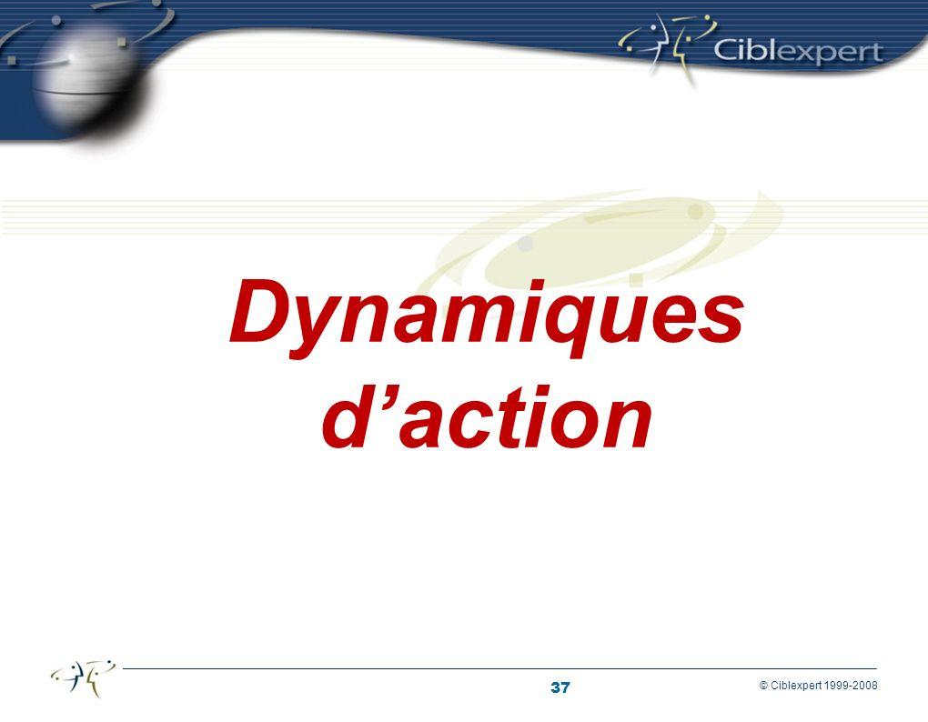 Dynamiques d'action