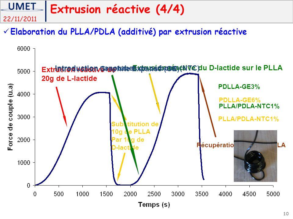 Extrusion réactive (4/4)