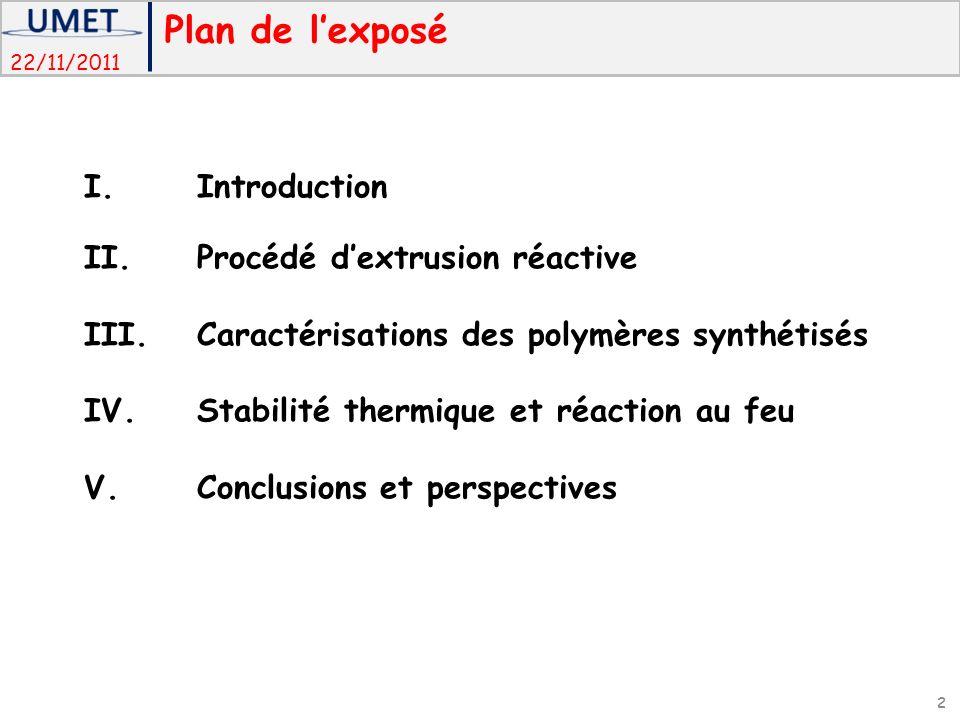 Plan de l'exposé Introduction Procédé d'extrusion réactive