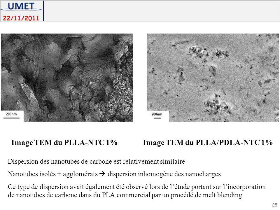 Image TEM du PLLA-NTC 1% Image TEM du PLLA/PDLA-NTC 1%