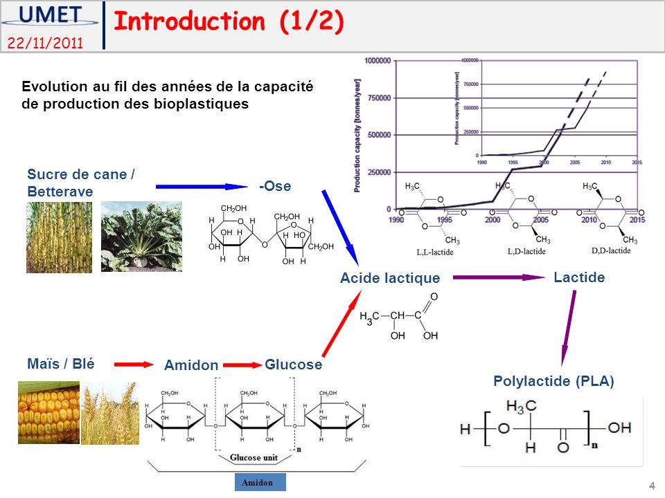Introduction (1/2) Evolution au fil des années de la capacité de production des bioplastiques. -Ose.