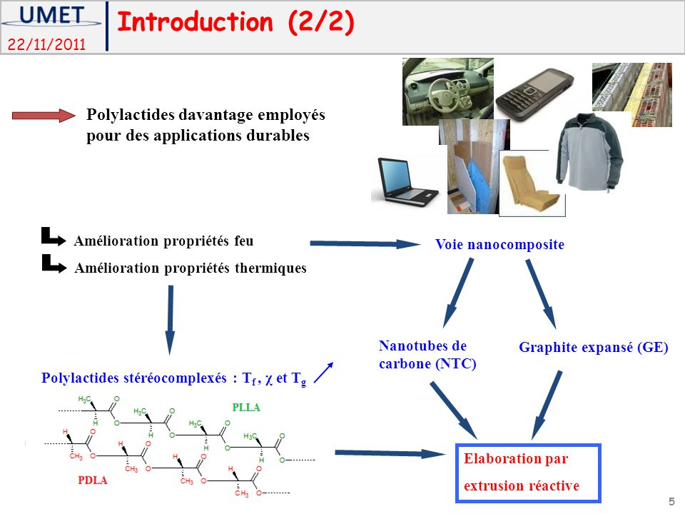 Introduction (2/2) Polylactides davantage employés pour des applications durables. Amélioration propriétés thermiques.