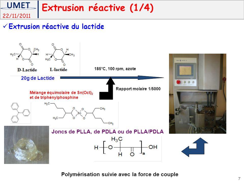 Extrusion réactive (1/4)
