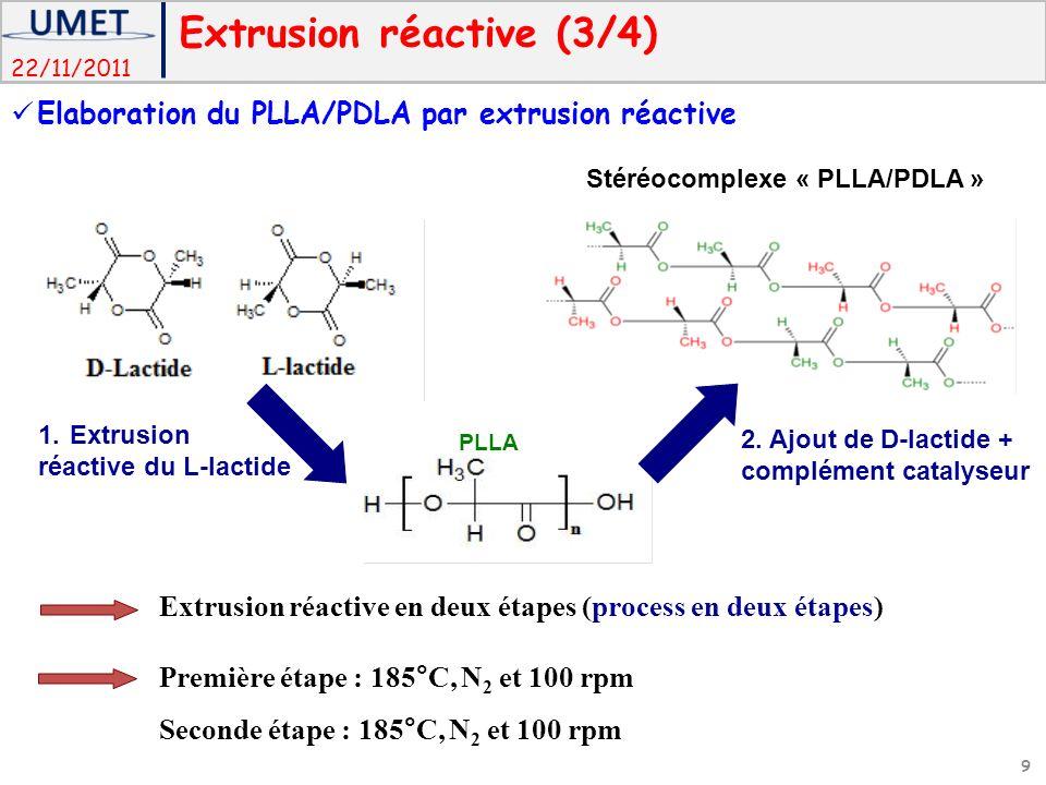 Extrusion réactive (3/4)