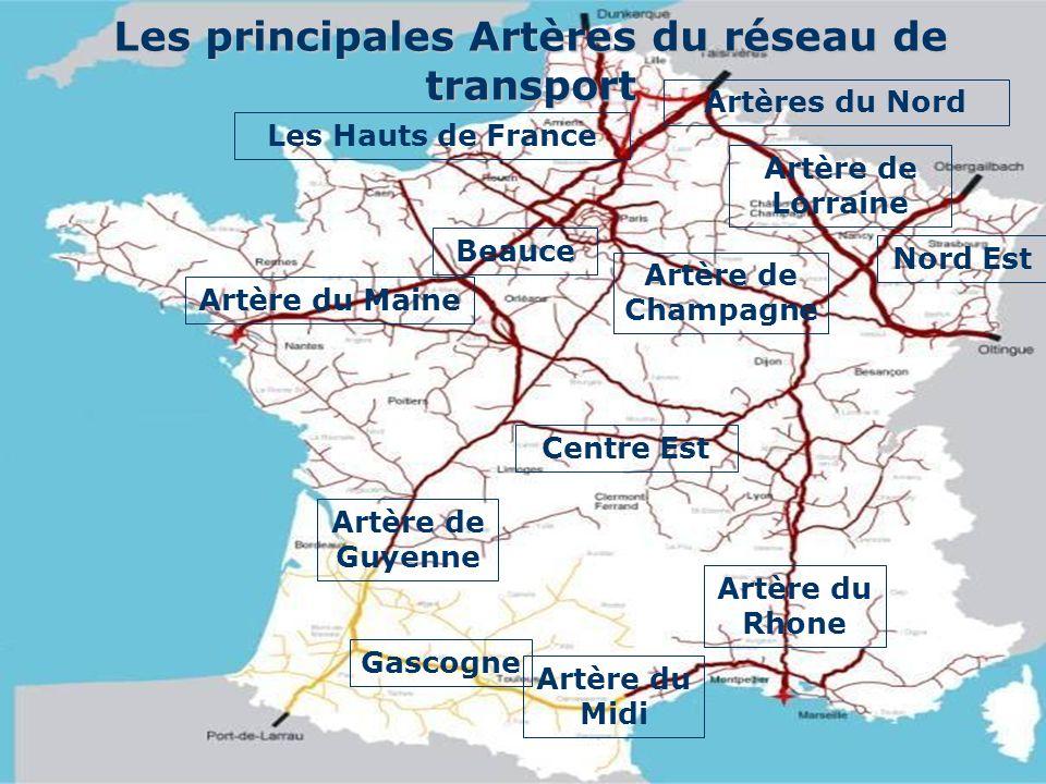 Les principales Artères du réseau de transport