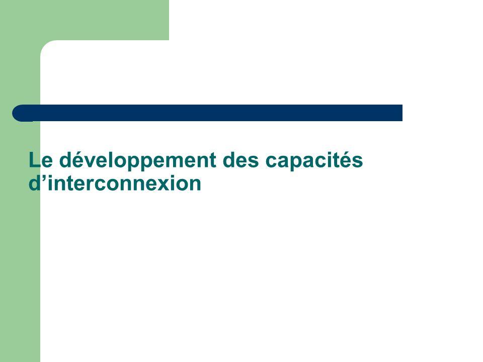 Le développement des capacités d'interconnexion