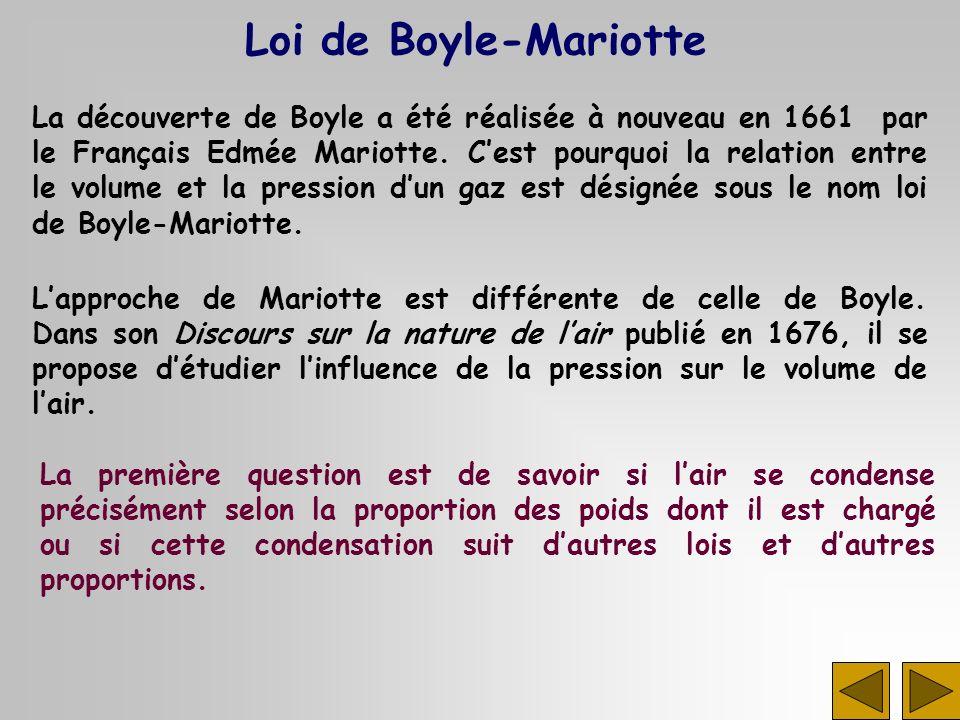 Loi de Boyle-Mariotte