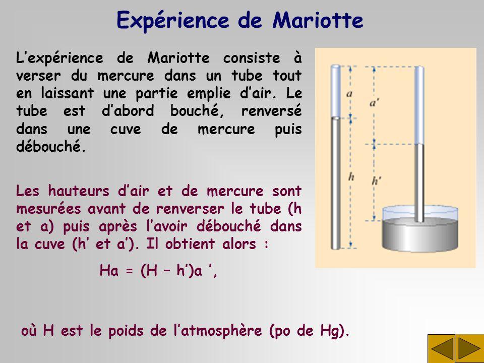Expérience de Mariotte