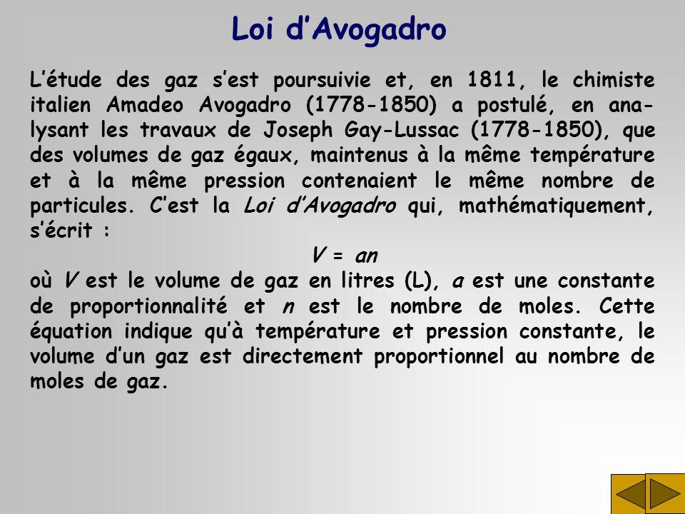 Loi d'Avogadro