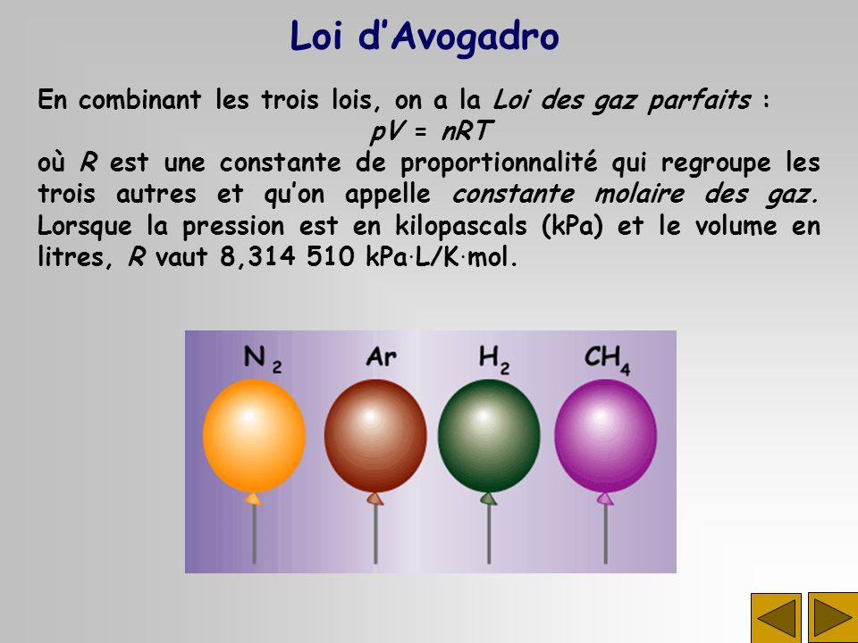 Loi d'Avogadro En combinant les trois lois, on a la Loi des gaz parfaits : pV = nRT.