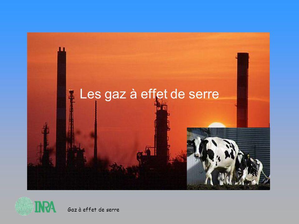 Les gaz à effet de serre