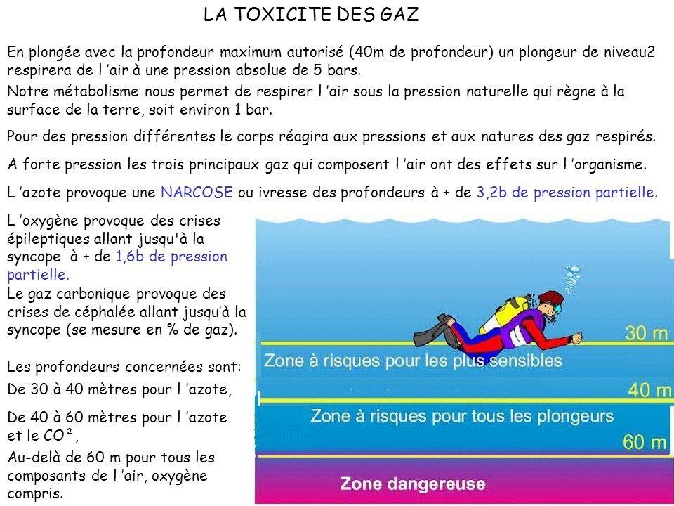LA TOXICITE DES GAZ