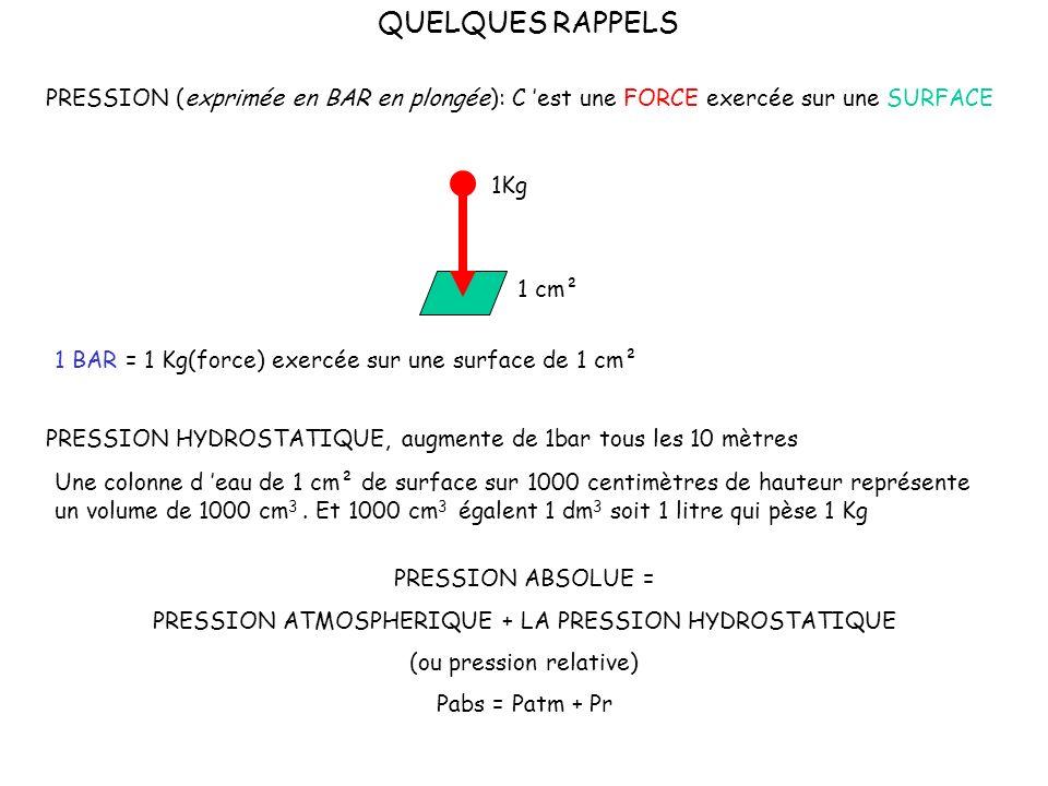 QUELQUES RAPPELS PRESSION (exprimée en BAR en plongée): C 'est une FORCE exercée sur une SURFACE. 1Kg.